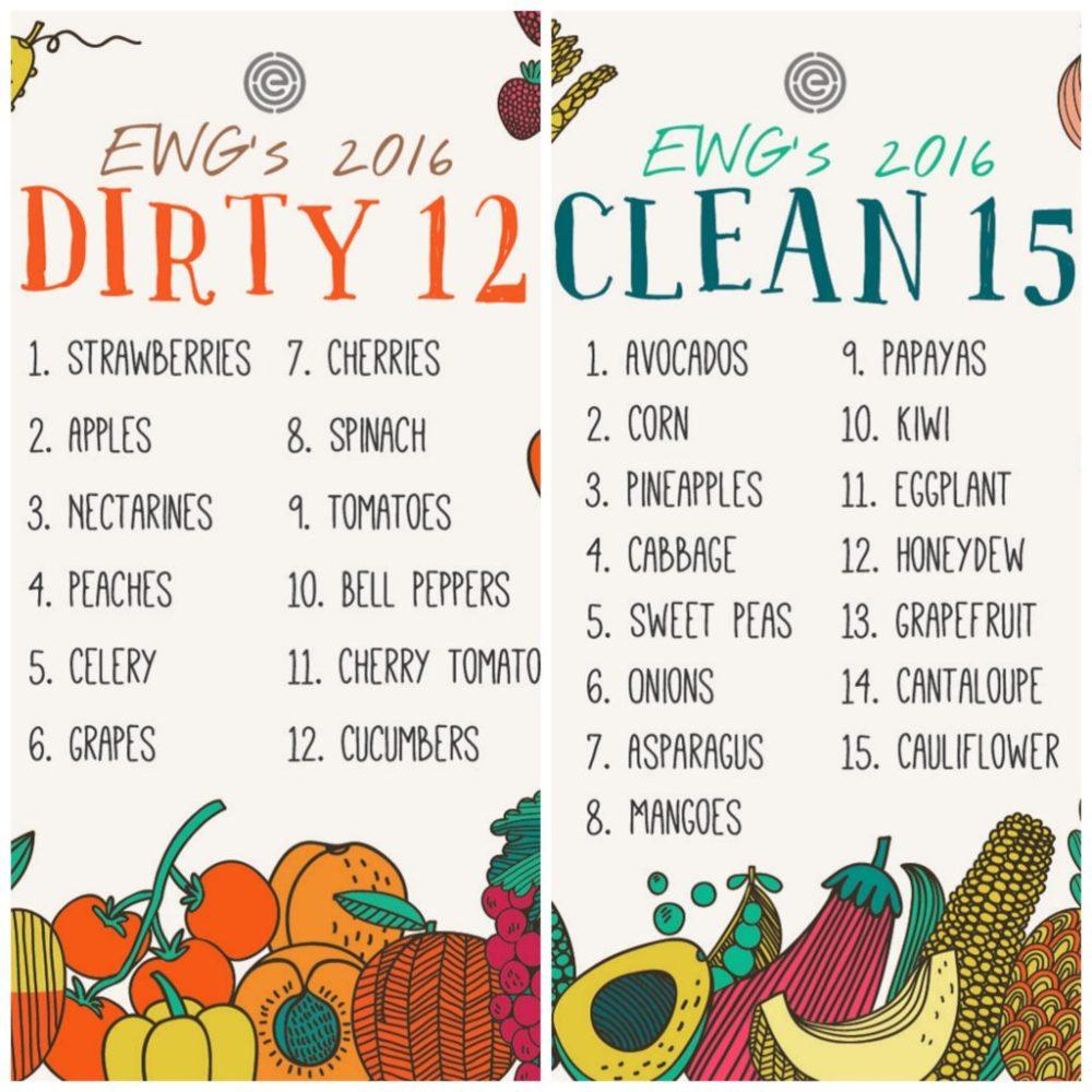 dirty-dozen-and-clean-fifteen